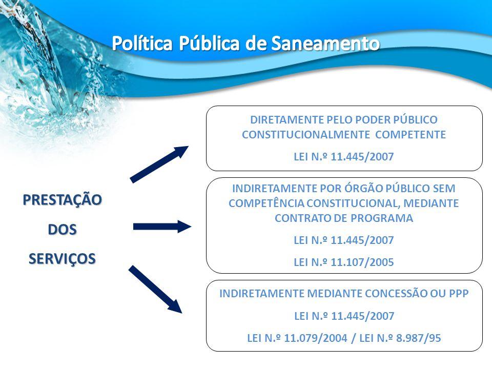 PRESTAÇÃODOSSERVIÇOS DIRETAMENTE PELO PODER PÚBLICO CONSTITUCIONALMENTE COMPETENTE LEI N.º 11.445/2007 INDIRETAMENTE MEDIANTE CONCESSÃO OU PPP LEI N.º 11.445/2007 LEI N.º 11.079/2004 / LEI N.º 8.987/95 INDIRETAMENTE POR ÓRGÃO PÚBLICO SEM COMPETÊNCIA CONSTITUCIONAL, MEDIANTE CONTRATO DE PROGRAMA LEI N.º 11.445/2007 LEI N.º 11.107/2005