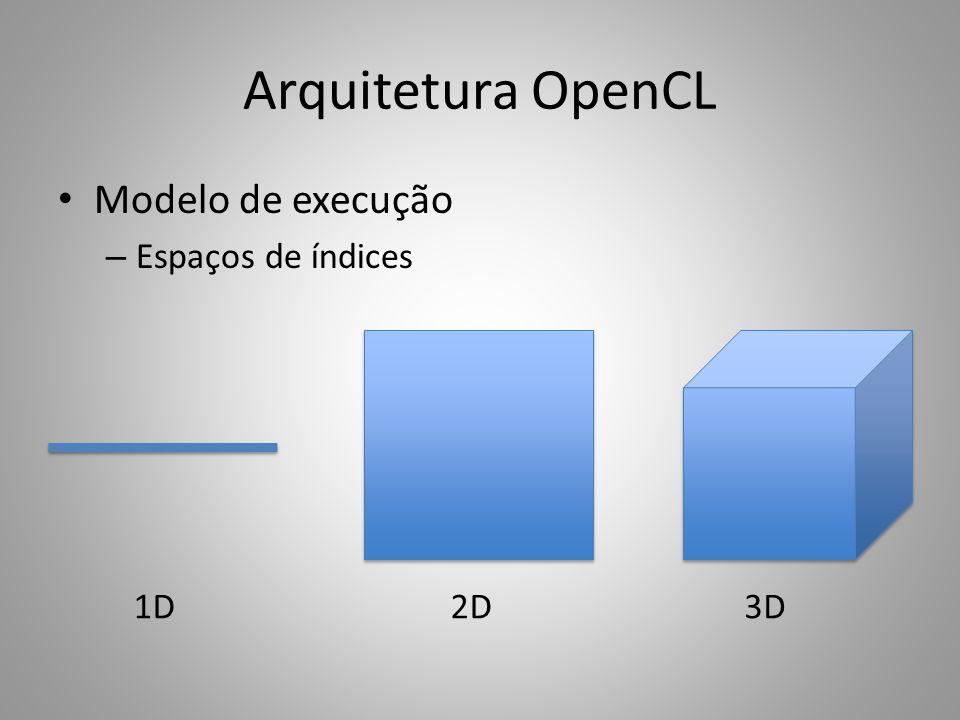 Arquitetura OpenCL Modelo de execução – Espaços de índices 1D 2D3D