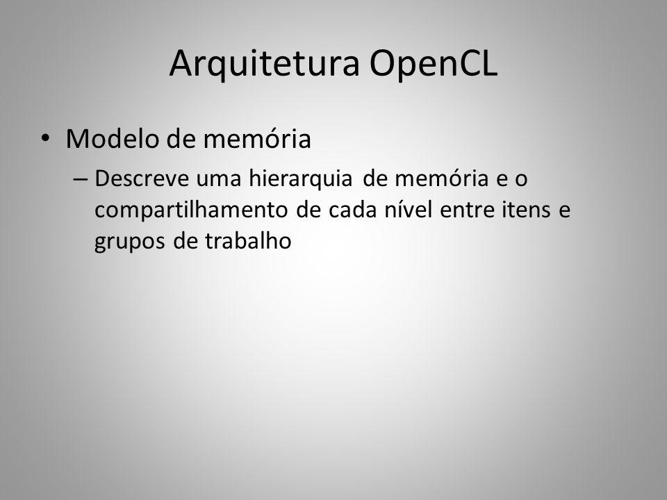 Arquitetura OpenCL Modelo de memória – Descreve uma hierarquia de memória e o compartilhamento de cada nível entre itens e grupos de trabalho