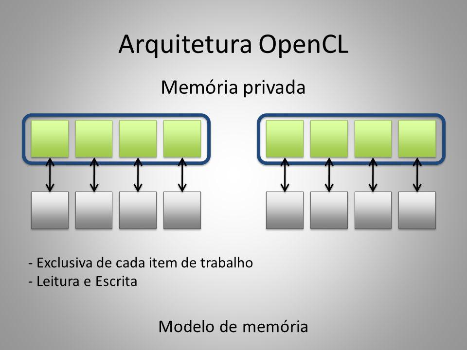 Arquitetura OpenCL Modelo de memória Memória privada - Exclusiva de cada item de trabalho - Leitura e Escrita