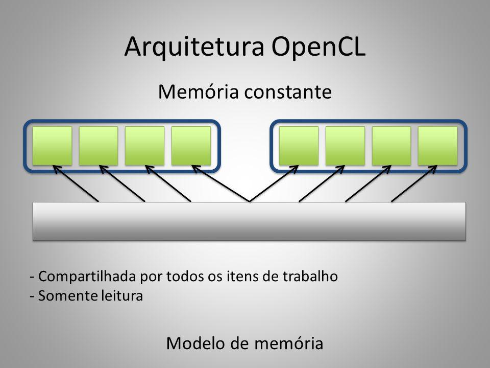 Arquitetura OpenCL Modelo de memória Memória constante - Compartilhada por todos os itens de trabalho - Somente leitura