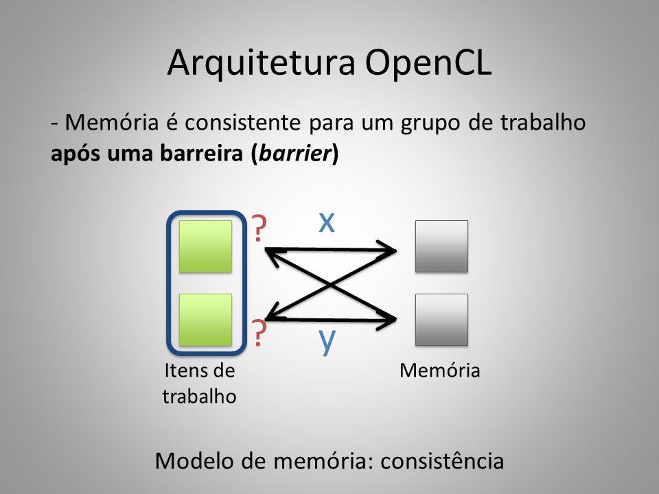 Arquitetura OpenCL Modelo de memória: consistência - Memória é consistente para um grupo de trabalho após uma barreira (barrier) Itens de trabalho Memória x y .