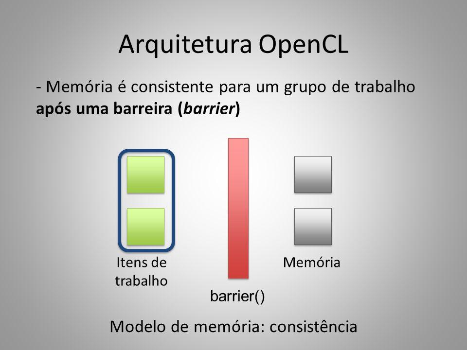 Arquitetura OpenCL Modelo de memória: consistência - Memória é consistente para um grupo de trabalho após uma barreira (barrier) Itens de trabalho Mem