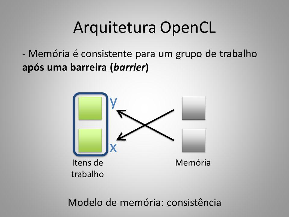 Arquitetura OpenCL Modelo de memória: consistência - Memória é consistente para um grupo de trabalho após uma barreira (barrier) Itens de trabalho Memória y x