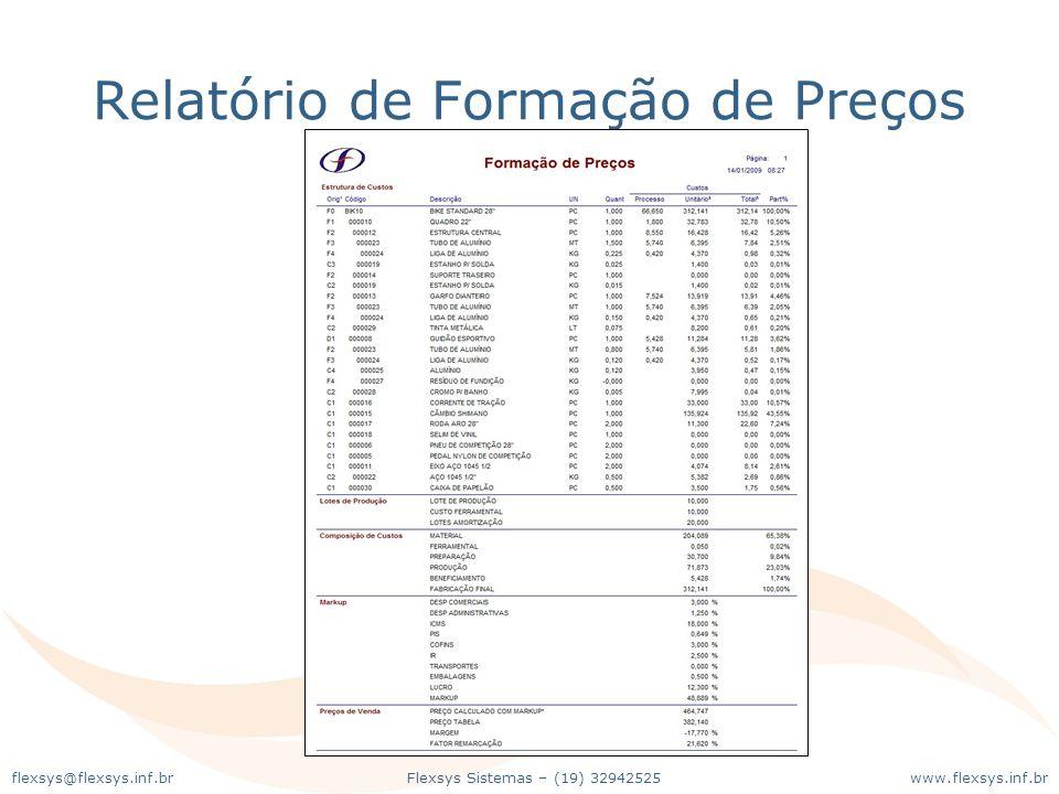 www.flexsys.inf.brFlexsys Sistemas – (19) 32942525flexsys@flexsys.inf.br Relatório de Formação de Preços