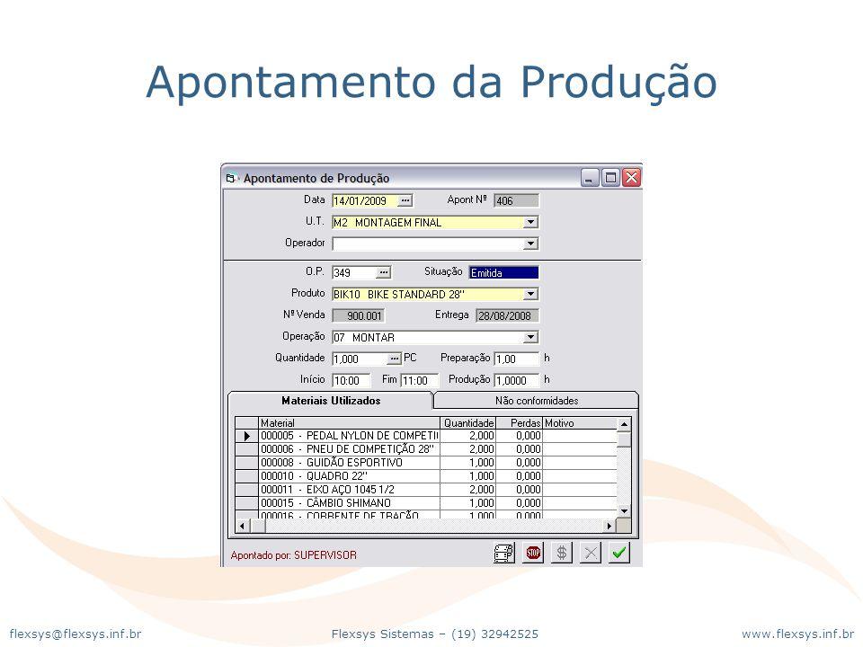 www.flexsys.inf.brFlexsys Sistemas – (19) 32942525flexsys@flexsys.inf.br Apontamento da Produção