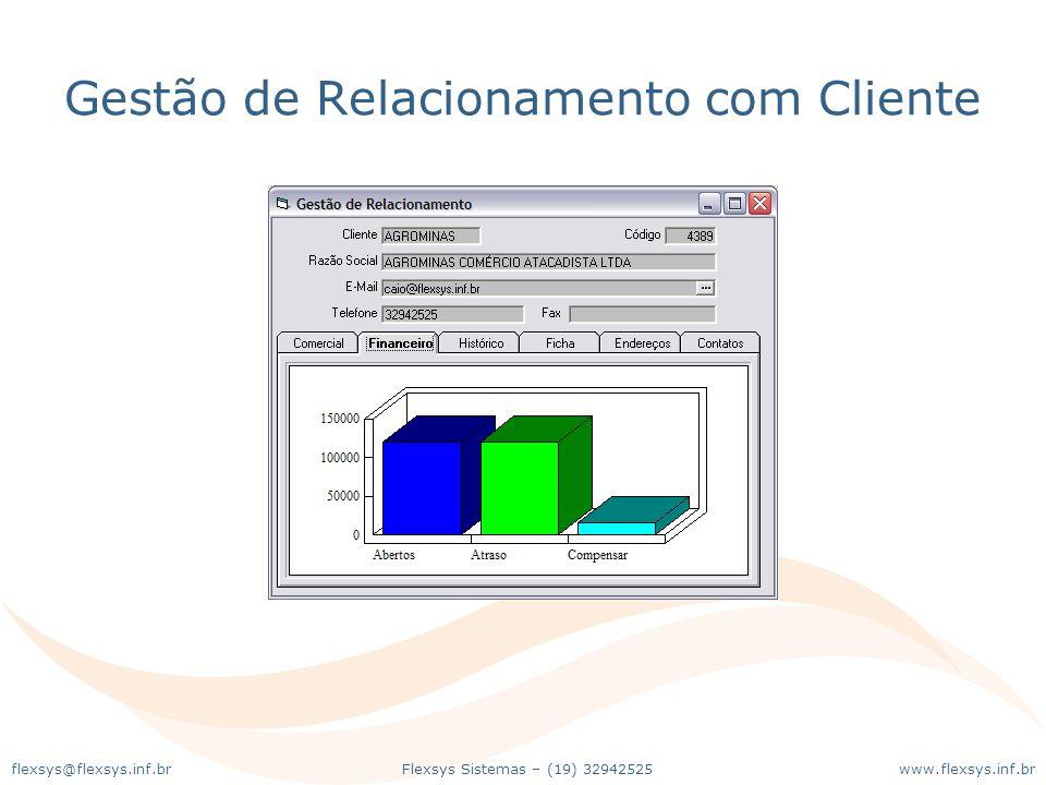 www.flexsys.inf.brFlexsys Sistemas – (19) 32942525flexsys@flexsys.inf.br Gestão de Relacionamento com Cliente