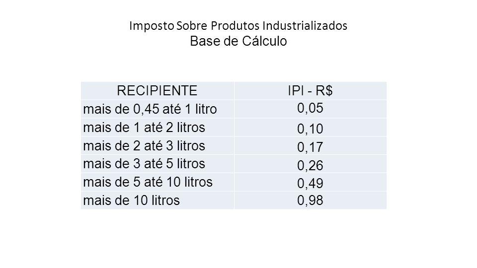 Imposto Sobre Produtos Industrializados Base de Cálculo RECIPIENTEIPI - R$ mais de 0,45 até 1 litro 0,05 mais de 1 até 2 litros 0,10 mais de 2 até 3 litros 0,17 mais de 3 até 5 litros 0,26 mais de 5 até 10 litros 0,49 mais de 10 litros0,98