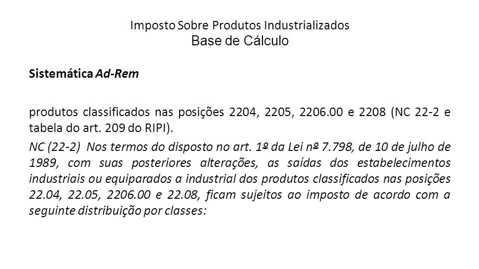 Imposto Sobre Produtos Industrializados Base de Cálculo Sistemática Ad-Rem produtos classificados nas posições 2204, 2205, 2206.00 e 2208 (NC 22-2 e tabela do art.