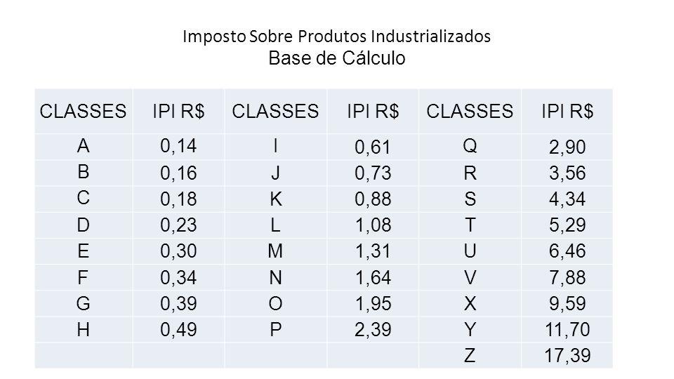 Imposto Sobre Produtos Industrializados Base de Cálculo ; CLASSESIPI R$CLASSESIPI R$CLASSESIPI R$ A0,14I 0,61 Q 2,90 B 0,16J0,73R3,56 C 0,18K0,88S4,34 D0,23L1,08T5,29 E0,30M1,31U6,46 F0,34N1,64V7,88 G0,39O1,95X9,59 H0,49P2,39 Y 11,70 Z17,39