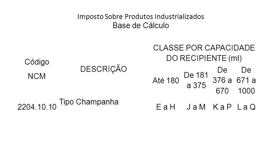 Imposto Sobre Produtos Industrializados Base de Cálculo Código NCM DESCRIÇÃO CLASSE POR CAPACIDADE DO RECIPIENTE (ml) Até 180 De 181 a 375 De 376 a 670 De 671 a 1000 2204.10.10 Tipo Champanha E a HJ a MK a PL a Q