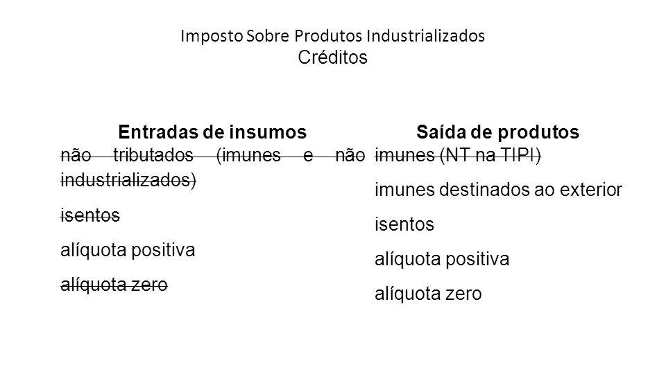 Imposto Sobre Produtos Industrializados Créditos Entradas de insumosSaída de produtos não tributados (imunes e não industrializados) isentos alíquota positiva alíquota zero imunes (NT na TIPI) imunes destinados ao exterior isentos alíquota positiva alíquota zero