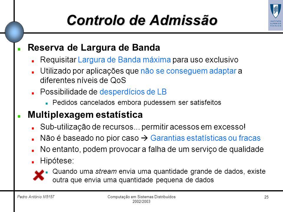 Pedro António M5157Computação em Sistemas Distribuídos 2002/2003 25 Controlo de Admissão Reserva de Largura de Banda Requisitar Largura de Banda máxim
