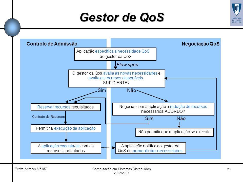 Pedro António M5157Computação em Sistemas Distribuídos 2002/2003 26 Gestor de QoS Aplicação especifica a necessidade QoS ao gestor da QoS SimNão SimNã