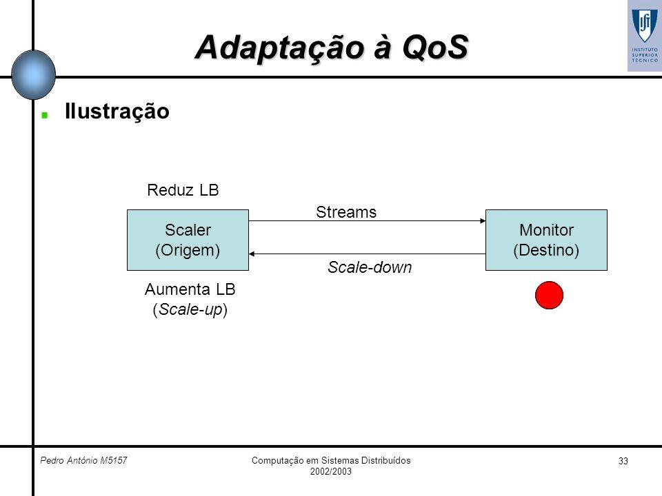 Pedro António M5157Computação em Sistemas Distribuídos 2002/2003 33 Adaptação à QoS Ilustração Monitor (Destino) Scaler (Origem) Streams Scale-down Re