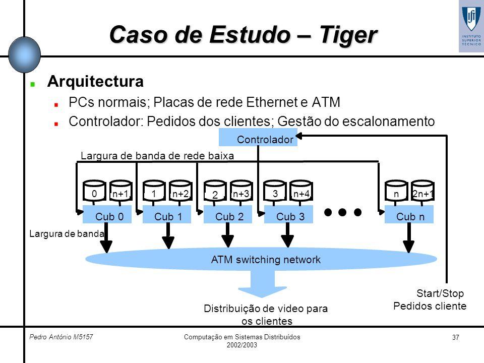 Pedro António M5157Computação em Sistemas Distribuídos 2002/2003 37 Caso de Estudo – Tiger Arquitectura PCs normais; Placas de rede Ethernet e ATM Con
