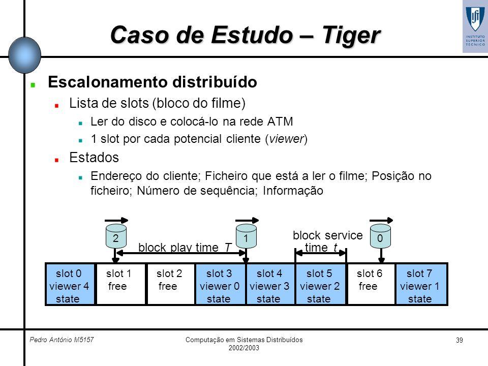 Pedro António M5157Computação em Sistemas Distribuídos 2002/2003 39 Caso de Estudo – Tiger Escalonamento distribuído Lista de slots (bloco do filme) L