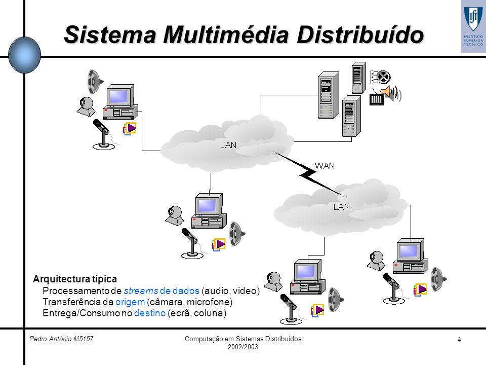 Pedro António M5157Computação em Sistemas Distribuídos 2002/2003 4 Sistema Multimédia Distribuído Arquitectura típica Processamento de streams de dado