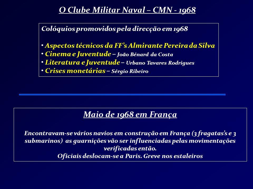 O Clube Militar Naval – CMN - 1968 Colóquios promovidos pela direcção em 1968 Aspectos técnicos da FFs Almirante Pereira da Silva Cinema e Juventude –
