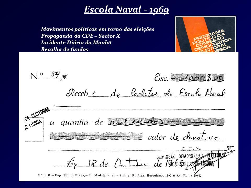 Escola Naval - 1969 Movimentos políticos em torno das eleições Propaganda da CDE – Sector X Incidente Diário da Manhã Recolha de fundos