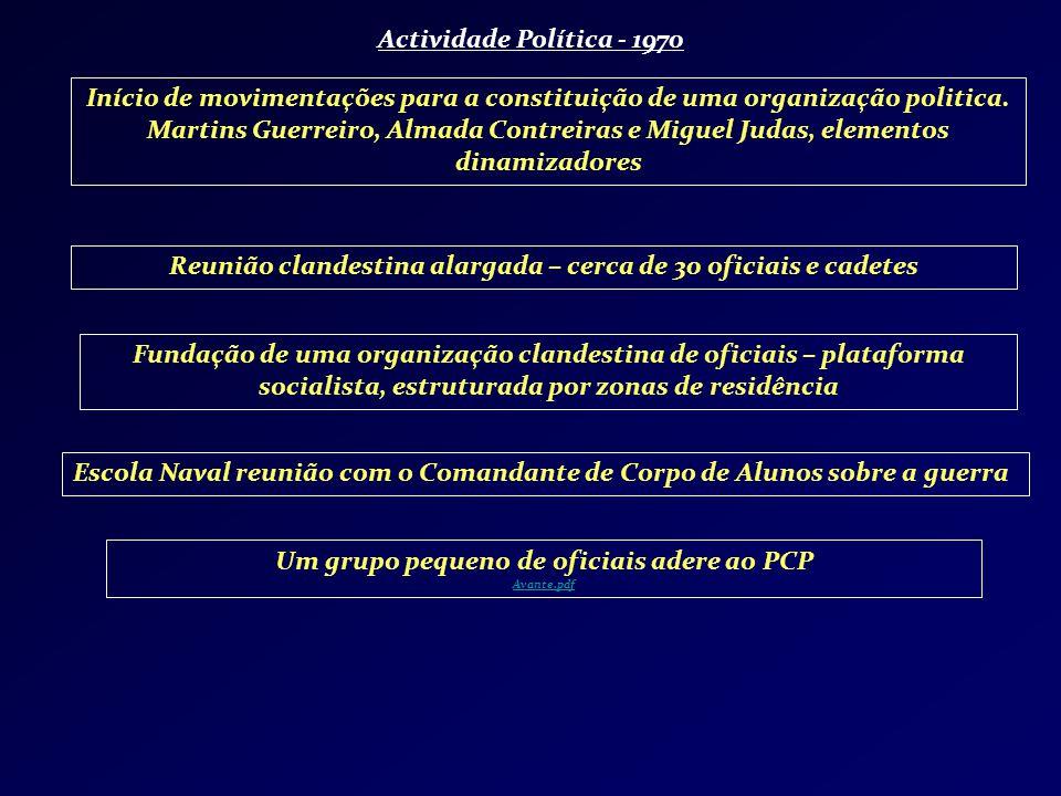 Actividade Política - 1970 Início de movimentações para a constituição de uma organização politica. Martins Guerreiro, Almada Contreiras e Miguel Juda