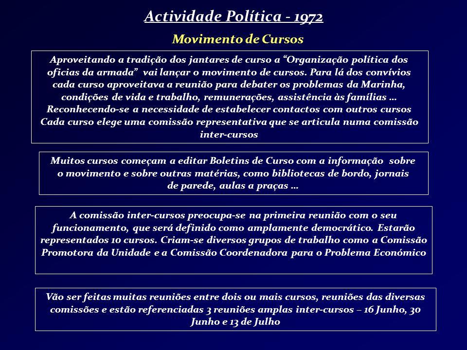 Actividade Política - 1972 Movimento de Cursos Aproveitando a tradição dos jantares de curso a Organização política dos oficias da armada vai lançar o