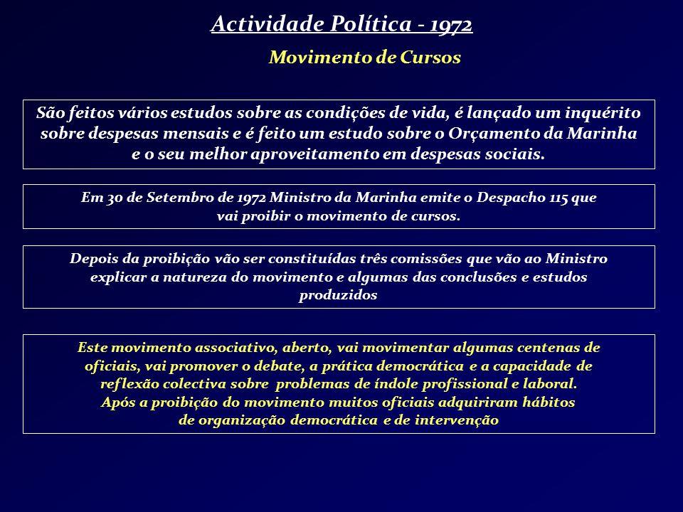 Actividade Política - 1972 Movimento de Cursos São feitos vários estudos sobre as condições de vida, é lançado um inquérito sobre despesas mensais e é