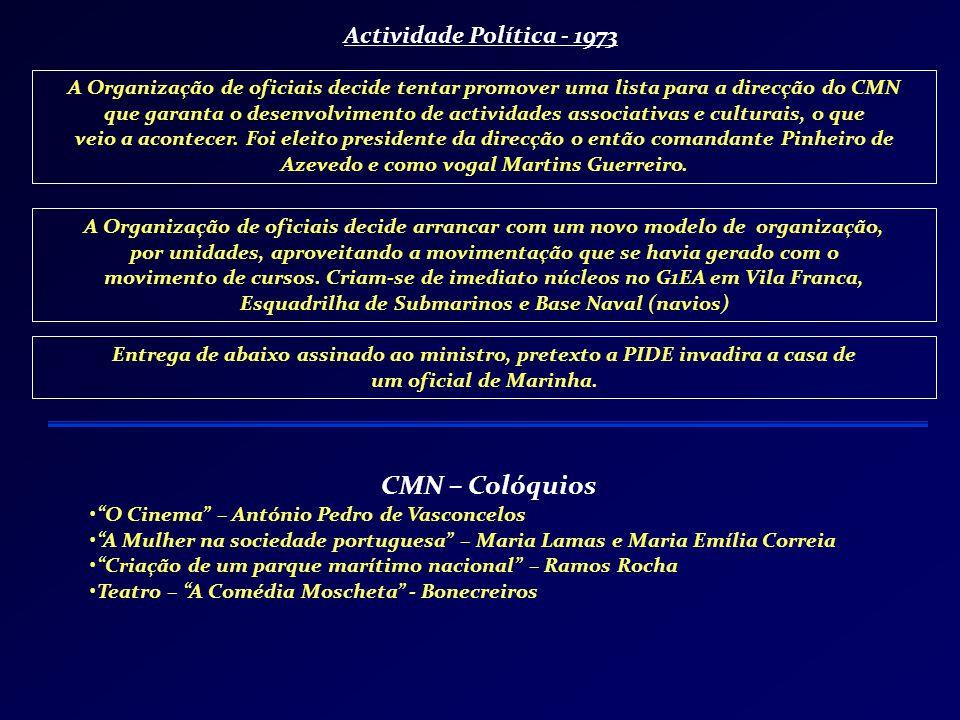 Actividade Política - 1973 A Organização de oficiais decide tentar promover uma lista para a direcção do CMN que garanta o desenvolvimento de activida