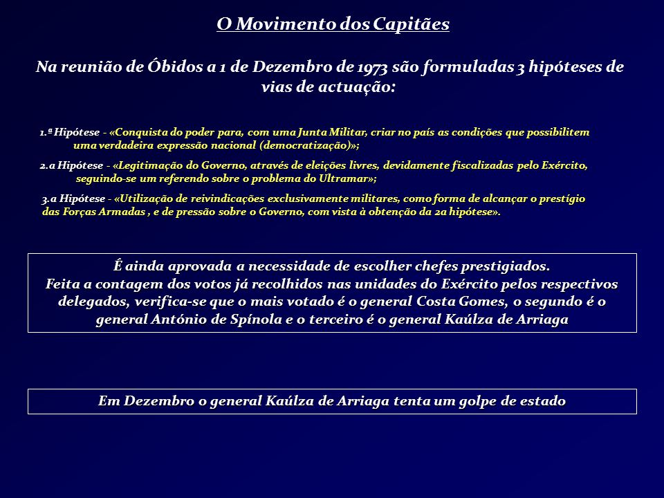 O Movimento dos Capitães Na reunião de Óbidos a 1 de Dezembro de 1973 são formuladas 3 hipóteses de vias de actuação: 3.a Hipótese - «Utilização de re
