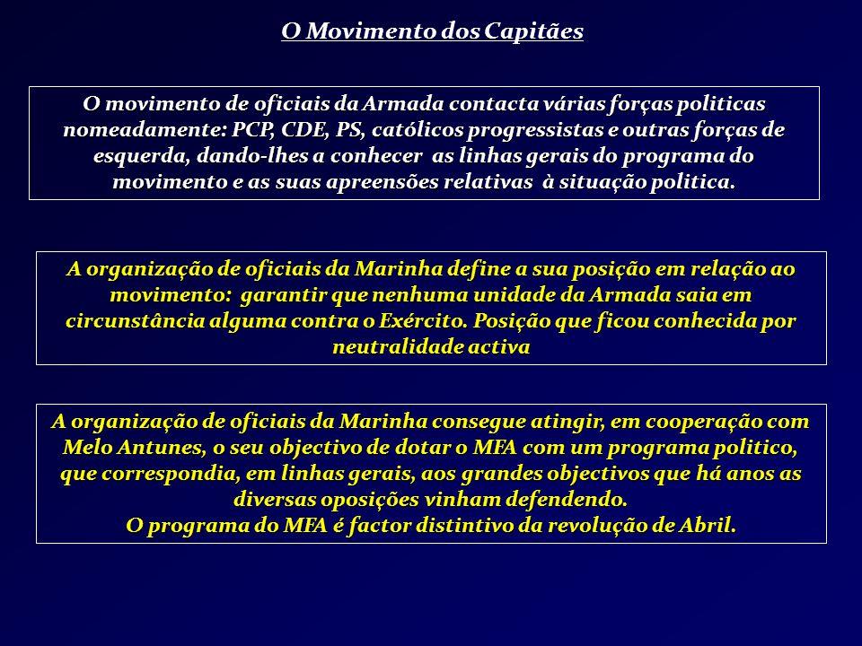 O Movimento dos Capitães O movimento de oficiais da Armada contacta várias forças politicas nomeadamente: PCP, CDE, PS, católicos progressistas e outr