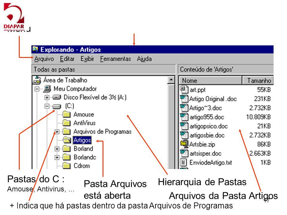 17 Hierarquia de Pastas Arquivos da Pasta Artigos Pastas do C : Amouse, Antivirus,... Pasta Arquivos está aberta + Indica que há pastas dentro da past
