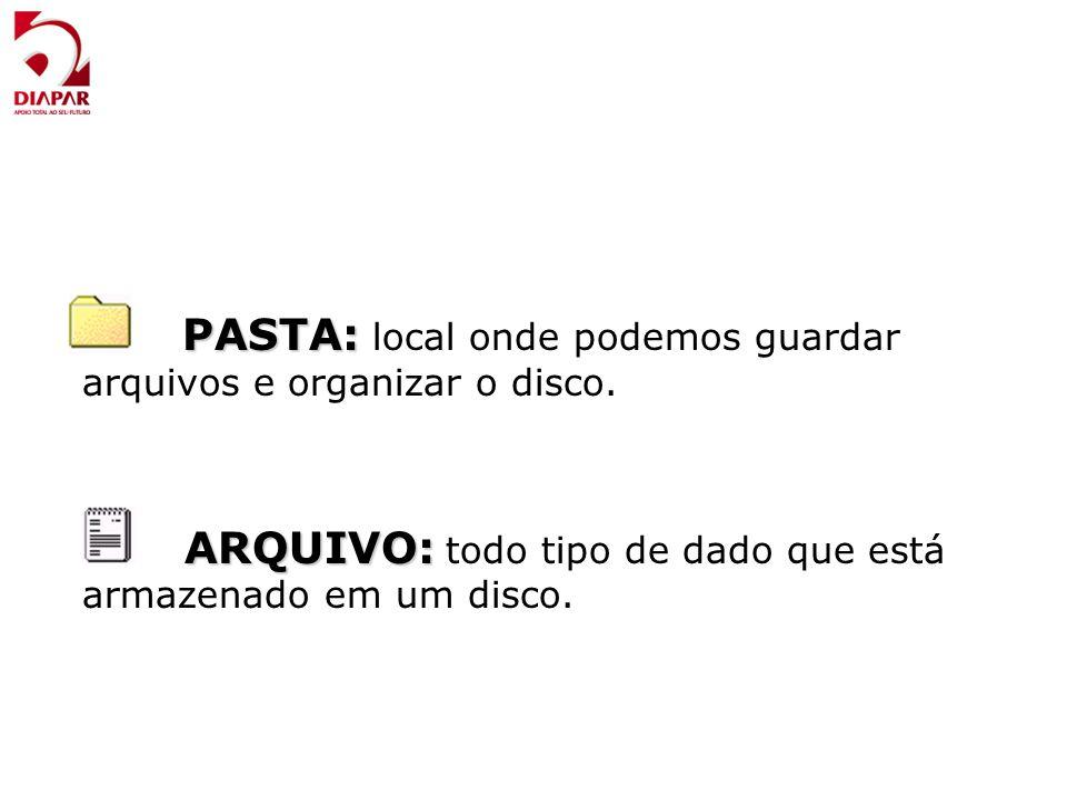 PASTA: PASTA: local onde podemos guardar arquivos e organizar o disco. ARQUIVO: ARQUIVO: todo tipo de dado que está armazenado em um disco.