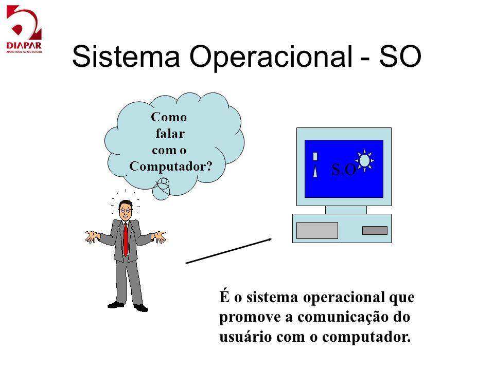 Sistema Operacional - SO S.O Como falar com o Computador? É o sistema operacional que promove a comunicação do usuário com o computador.