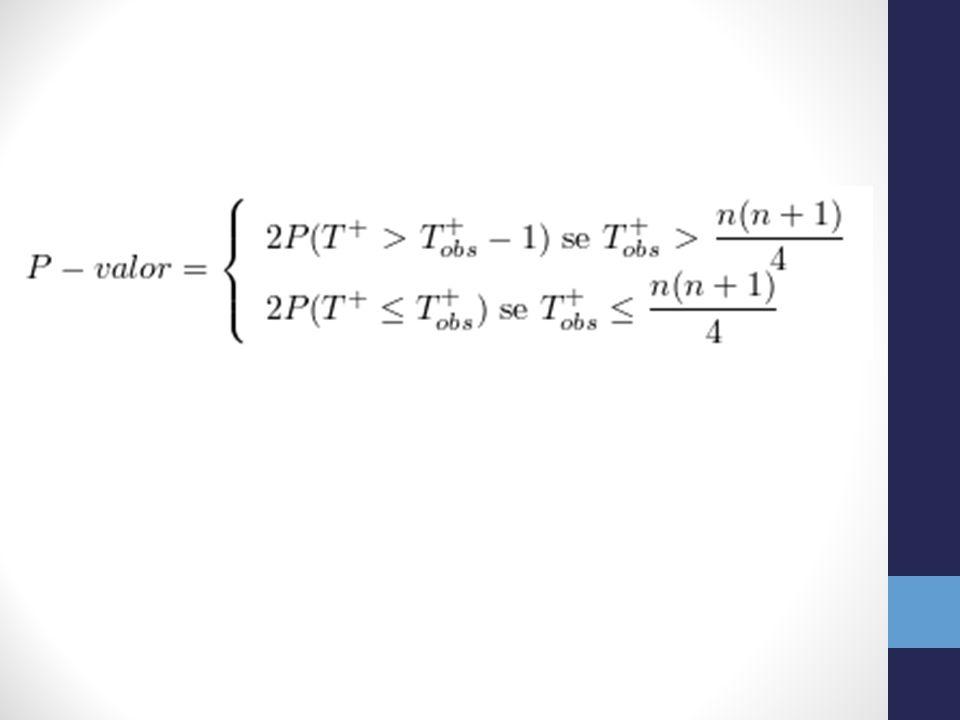 Para achar valor de p independente do valor de n.