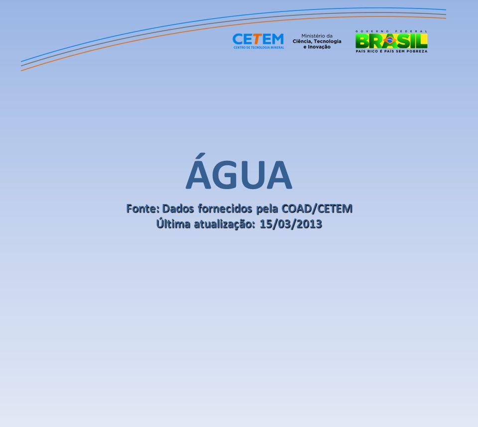 ÁGUA Fonte: Dados fornecidos pela COAD/CETEM Última atualização: 15/03/2013