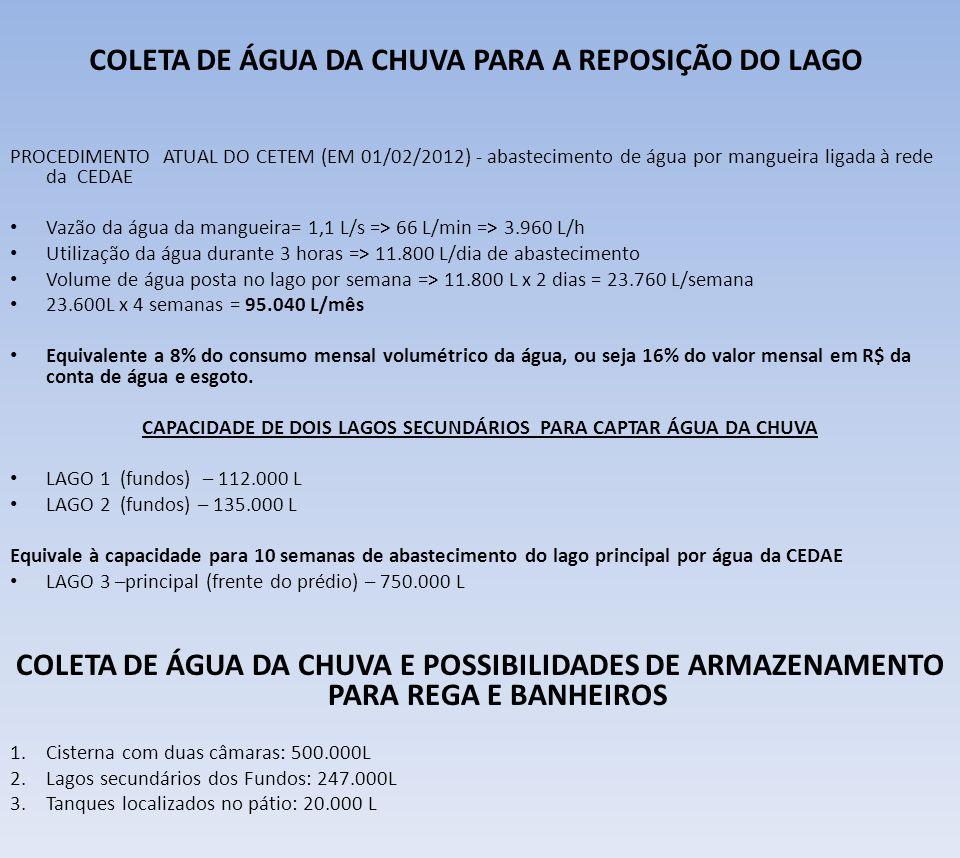 PROCEDIMENTO ATUAL DO CETEM (EM 01/02/2012) - abastecimento de água por mangueira ligada à rede da CEDAE Vazão da água da mangueira= 1,1 L/s => 66 L/m