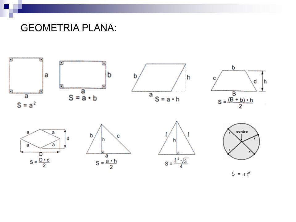 GEOMETRIA PLANA: S = π.r²