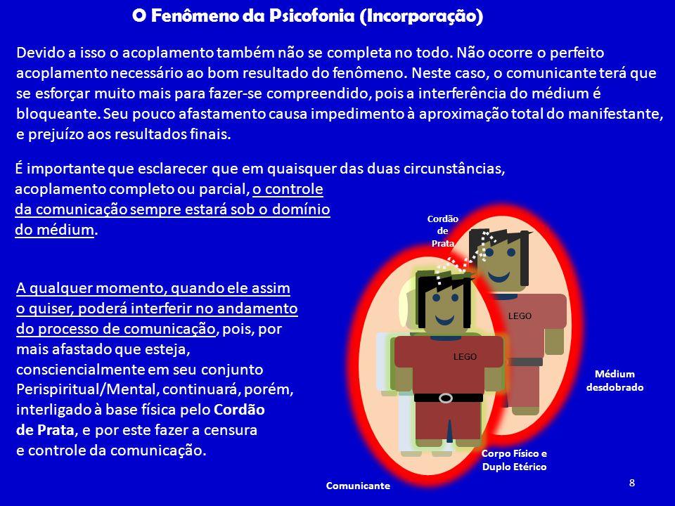 LEGO É importante que esclarecer que em quaisquer das duas circunstâncias, acoplamento completo ou parcial, o controle da comunicação sempre estará sob o domínio do médium.