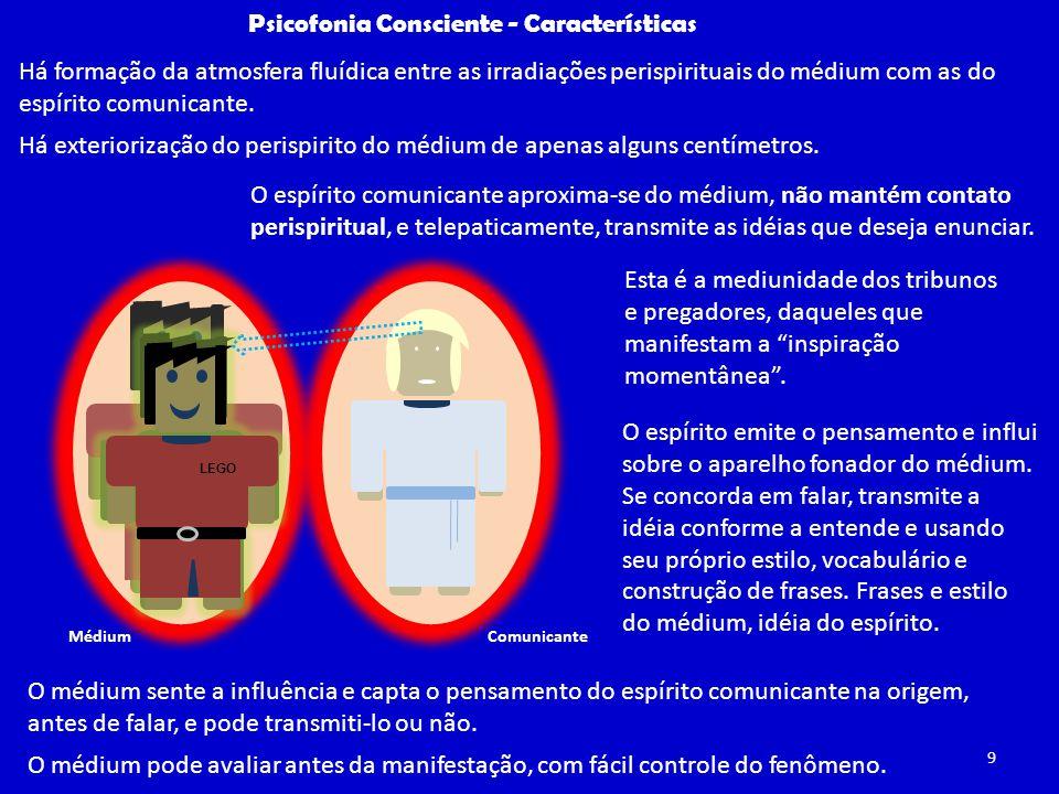 LEGO Psicofonia Consciente - Características Médium Há formação da atmosfera fluídica entre as irradiações perispirituais do médium com as do espírito comunicante.