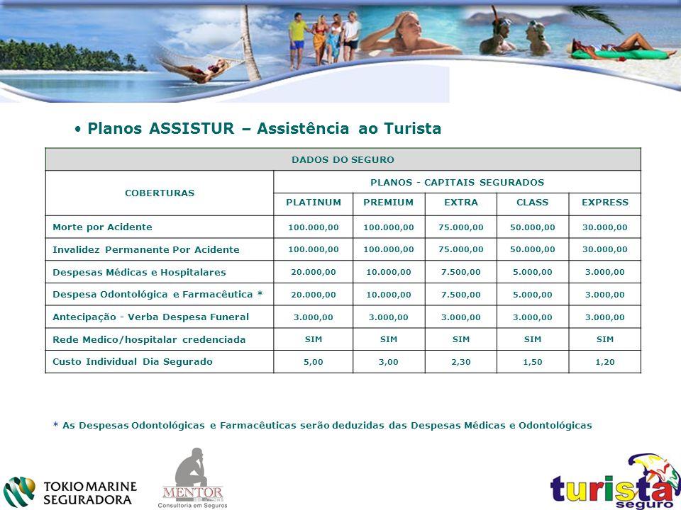 . Planos ASSISTUR – Assistência ao Turista DADOS DO SEGURO COBERTURAS PLANOS - CAPITAIS SEGURADOS PLATINUMPREMIUMEXTRACLASSEXPRESS Morte por Acidente