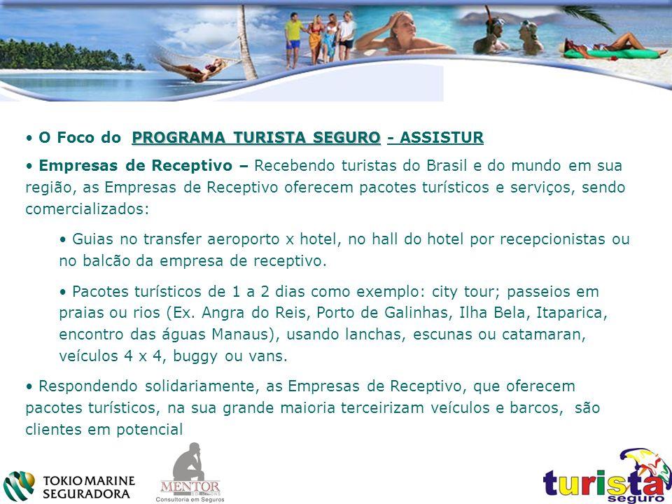 PROGRAMA TURISTA SEGURO O Foco do PROGRAMA TURISTA SEGURO - ASSISTUR Empresas de Receptivo – Recebendo turistas do Brasil e do mundo em sua região, as