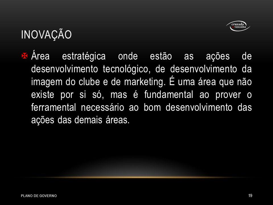 INOVAÇÃO Área estratégica onde estão as ações de desenvolvimento tecnológico, de desenvolvimento da imagem do clube e de marketing. É uma área que não