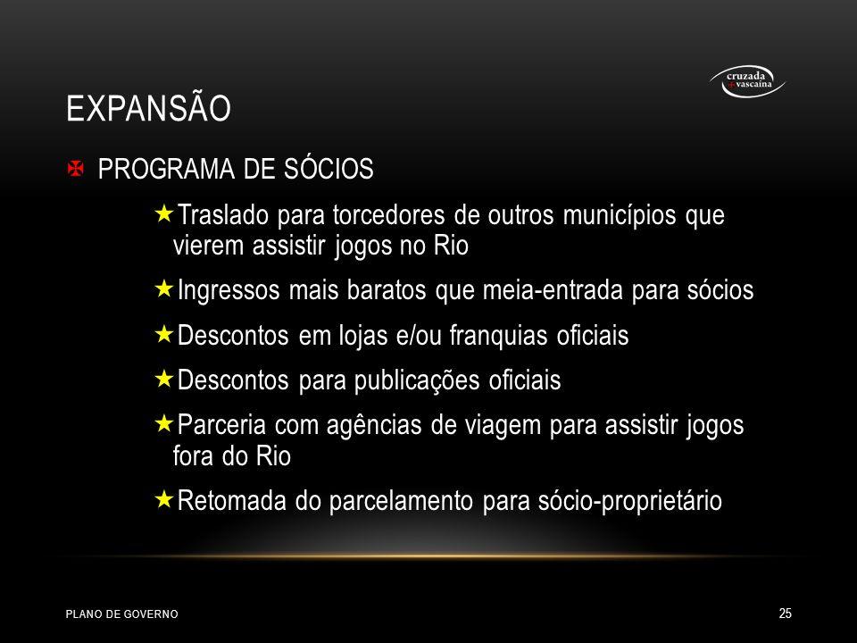 EXPANSÃO PROGRAMA DE SÓCIOS Traslado para torcedores de outros municípios que vierem assistir jogos no Rio Ingressos mais baratos que meia-entrada par