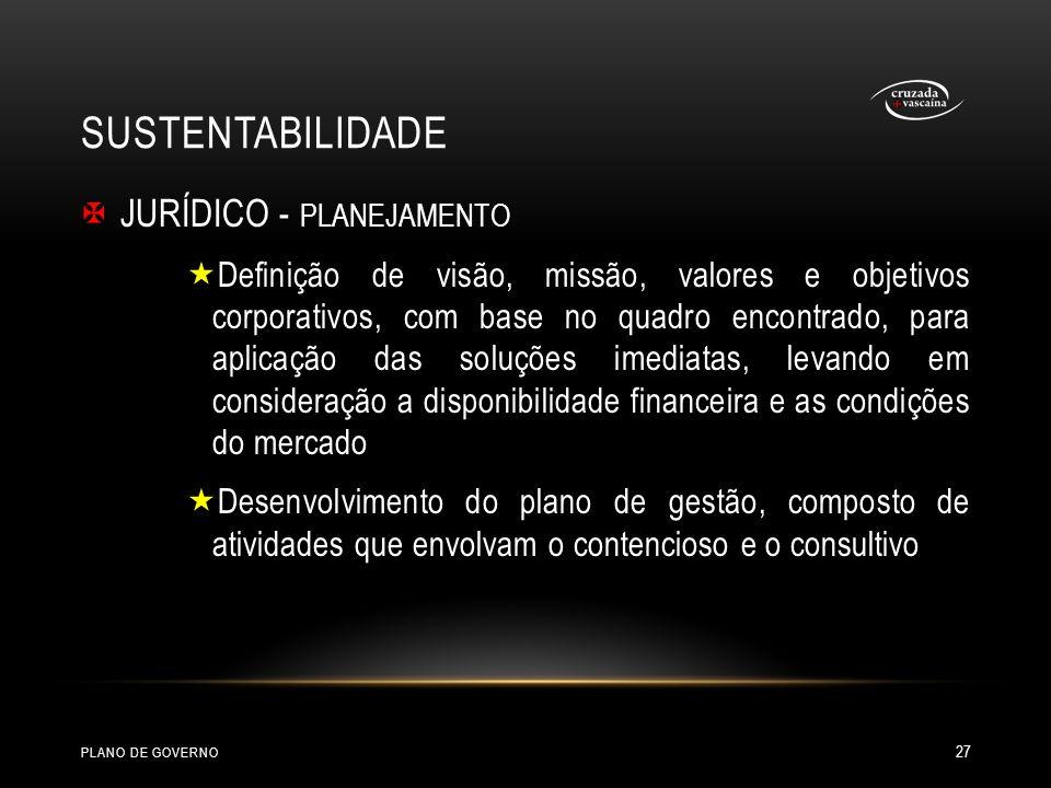 SUSTENTABILIDADE JURÍDICO - PLANEJAMENTO Definição de visão, missão, valores e objetivos corporativos, com base no quadro encontrado, para aplicação d