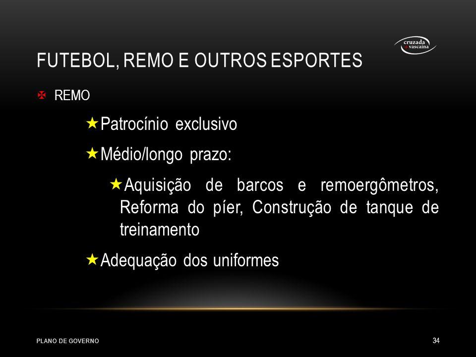 FUTEBOL, REMO E OUTROS ESPORTES REMO Patrocínio exclusivo Médio/longo prazo: Aquisição de barcos e remoergômetros, Reforma do píer, Construção de tanq