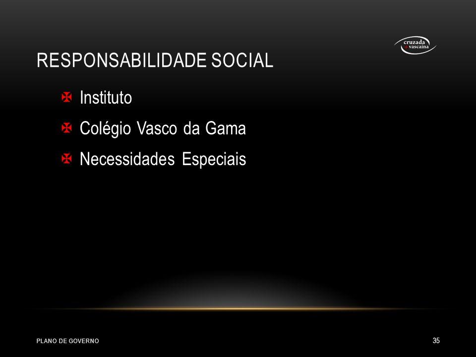 RESPONSABILIDADE SOCIAL Instituto Colégio Vasco da Gama Necessidades Especiais PLANO DE GOVERNO 35