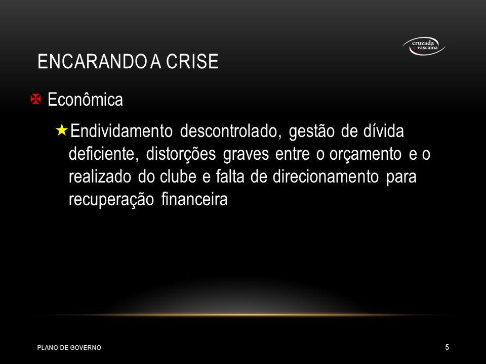 ENCARANDO A CRISE Econômica Endividamento descontrolado, gestão de dívida deficiente, distorções graves entre o orçamento e o realizado do clube e fal