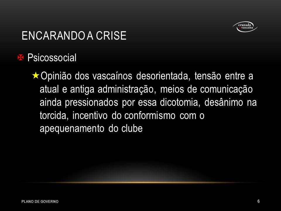 FUTEBOL, REMO E OUTROS ESPORTES Área estratégica central do clube.