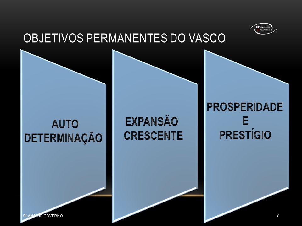 NÃO SOMOS VELHO VASCO NEM NOVO VASCO, Veja o plano completo em www.cruzadavascaina.com.br PLANO DE GOVERNO 38