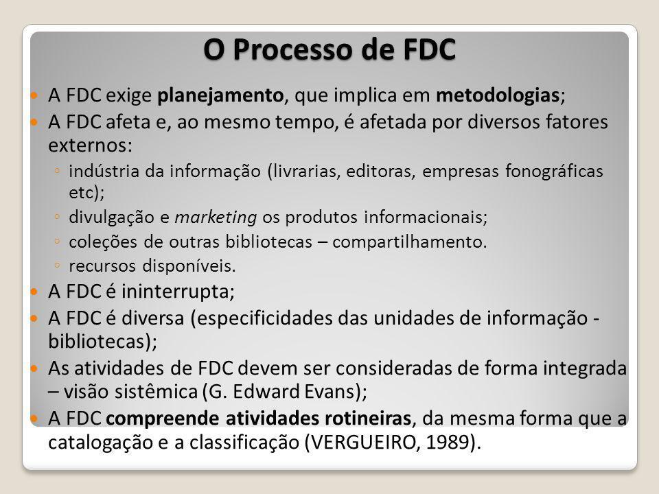 O Processo de FDC A FDC exige planejamento, que implica em metodologias; A FDC afeta e, ao mesmo tempo, é afetada por diversos fatores externos: indústria da informação (livrarias, editoras, empresas fonográficas etc); divulgação e marketing os produtos informacionais; coleções de outras bibliotecas – compartilhamento.